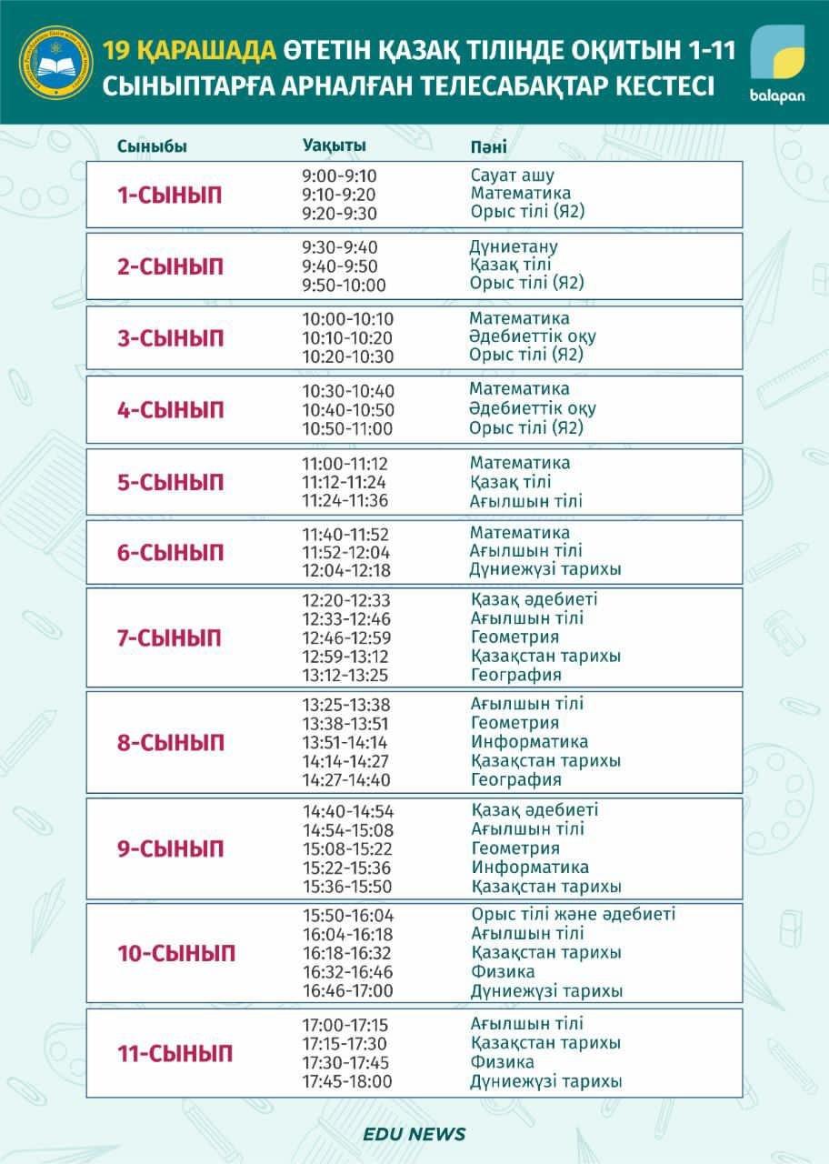 Расписание ТВ-уроков для школьников Казахстана на 19 ноября, фото-1