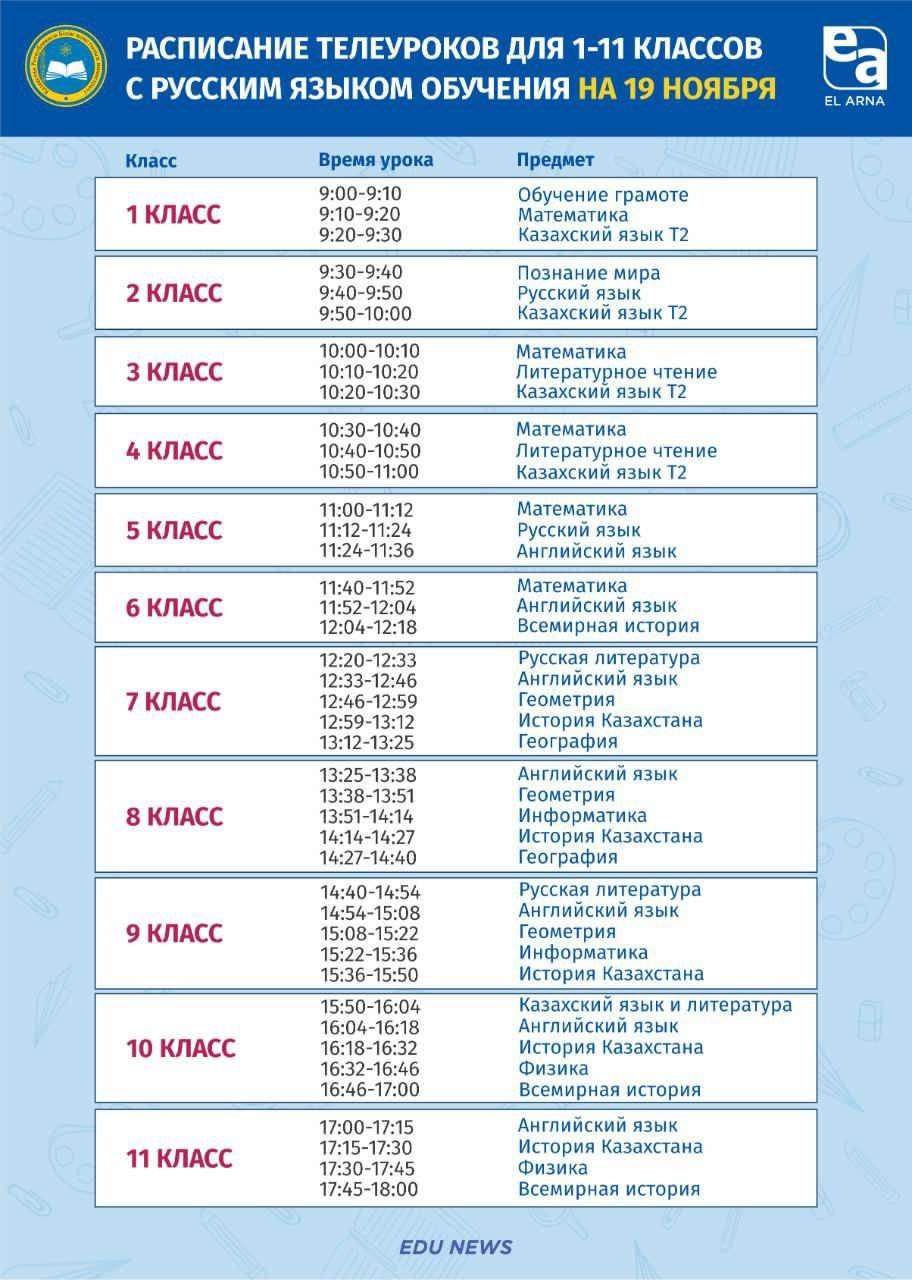 Расписание ТВ-уроков для школьников Казахстана на 19 ноября, фото-2