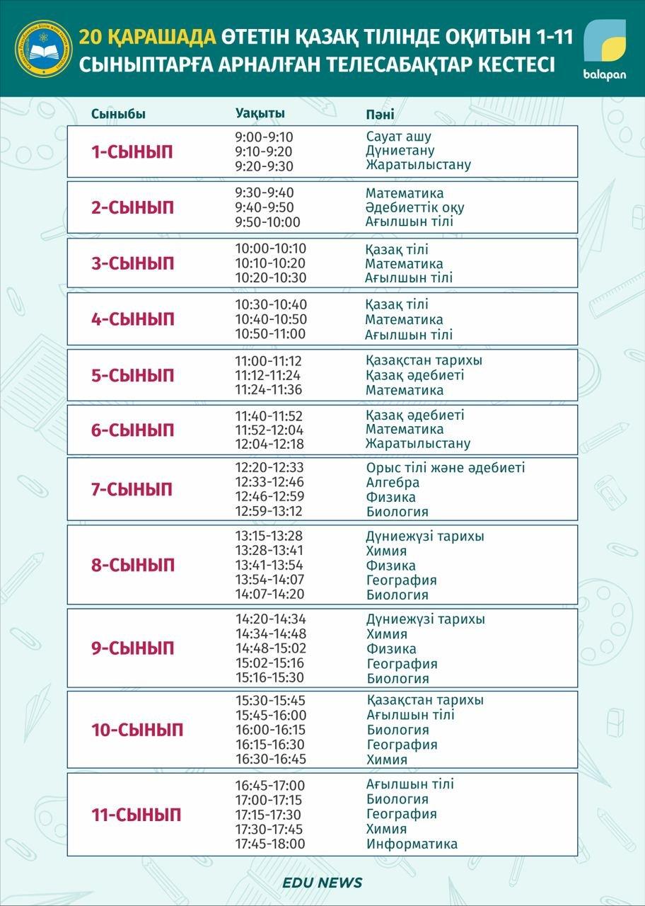 Расписание ТВ-уроков для школьников Казахстана на 20 ноября, фото-1