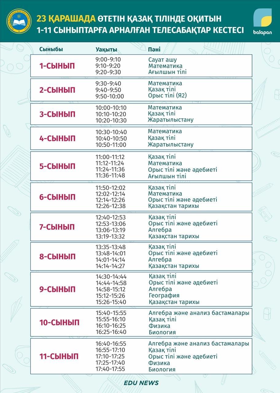 Расписание ТВ-уроков для школьников Казахстана на 23 ноября, фото-1