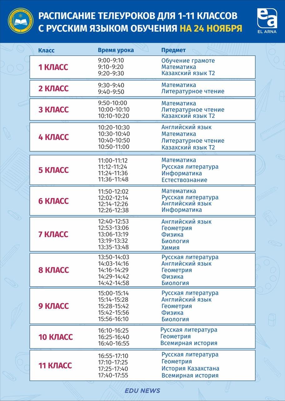 Расписание ТВ-уроков для школьников Казахстана на 24 ноября, фото-2