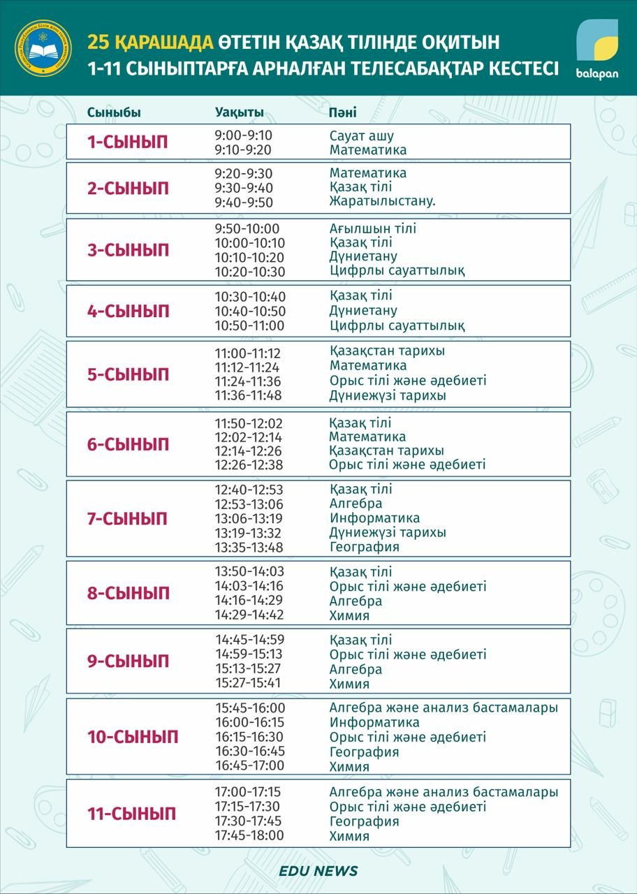 Расписание ТВ-уроков для школьников Казахстана на 25 ноября, фото-2