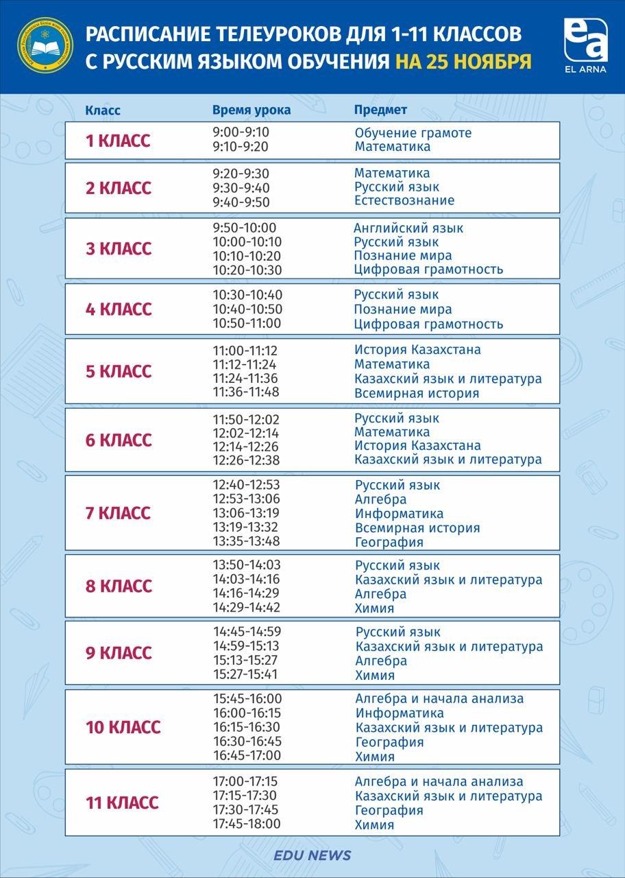 Расписание ТВ-уроков для школьников Казахстана на 25 ноября, фото-1