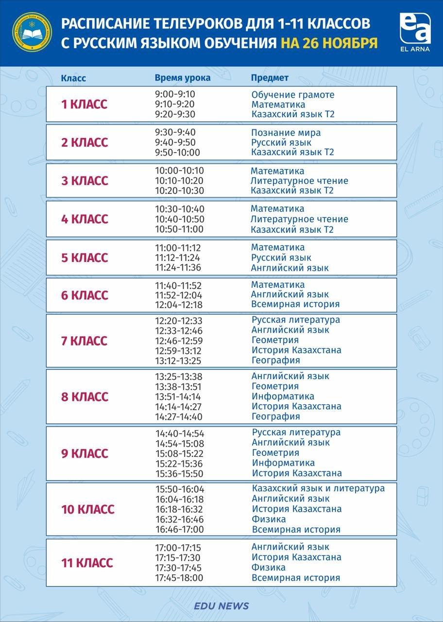 Расписание ТВ-уроков для школьников Казахстана на 26 ноября, фото-1