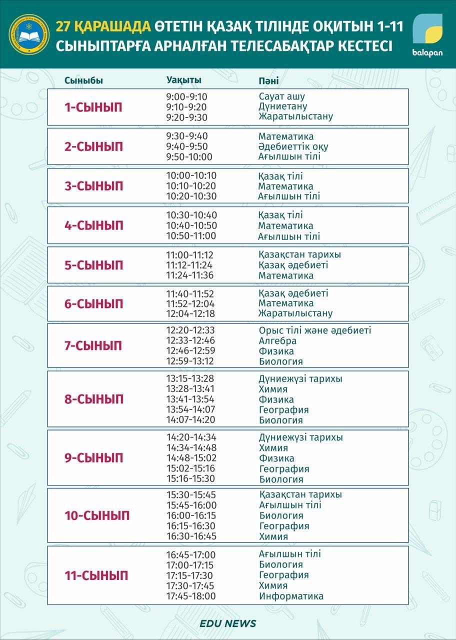 Расписание ТВ-уроков для школьников Казахстана на 27 ноября, фото-1