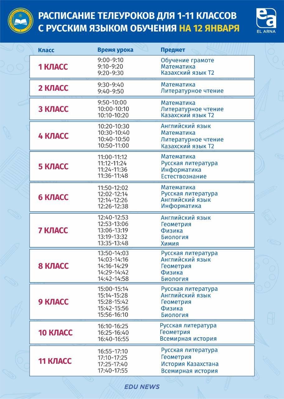 Расписание ТВ-уроков для школьников Казахстана на 12 января, фото-2