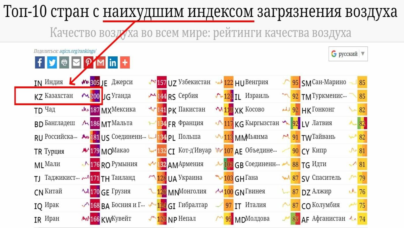 Скриншот с сайта, Павел Александров/Facebook