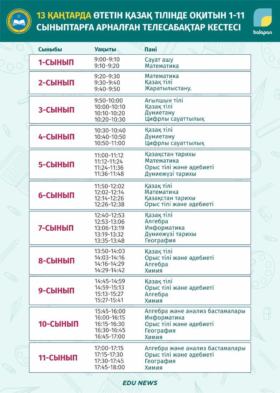 Расписание ТВ-уроков для школьников Казахстана на 13 января, фото-1
