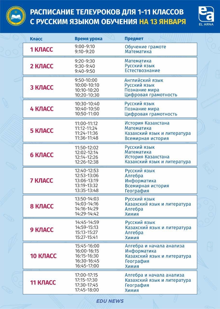 Расписание ТВ-уроков для школьников Казахстана на 13 января, фото-2
