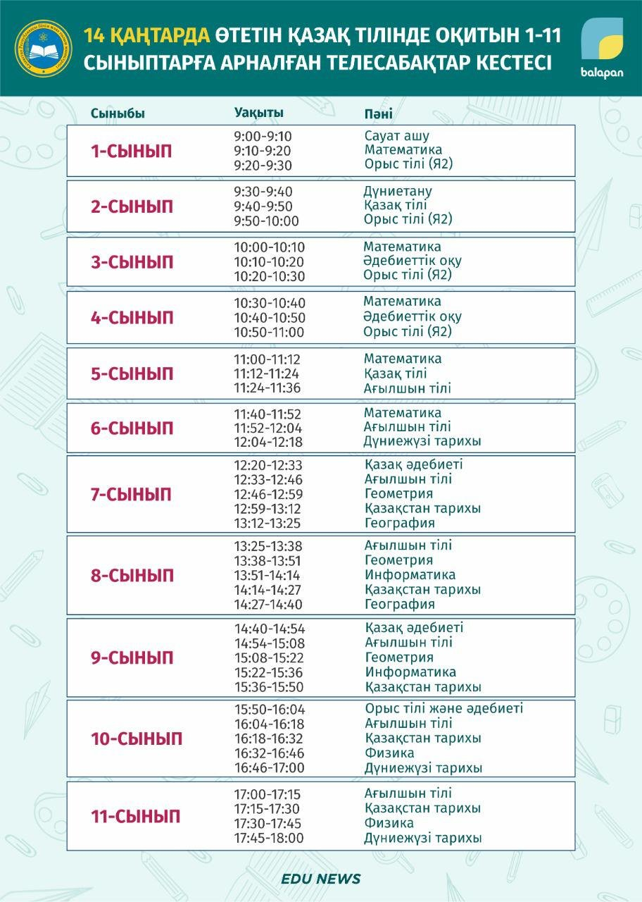Расписание ТВ-уроков для школьников Казахстана на 14 января, фото-1
