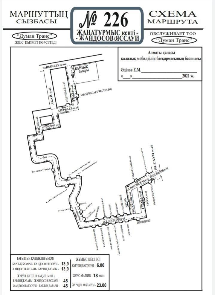 В Алматы изменили схему маршрута №226, доезжавшего до поселка Жанатурмыс, фото-1